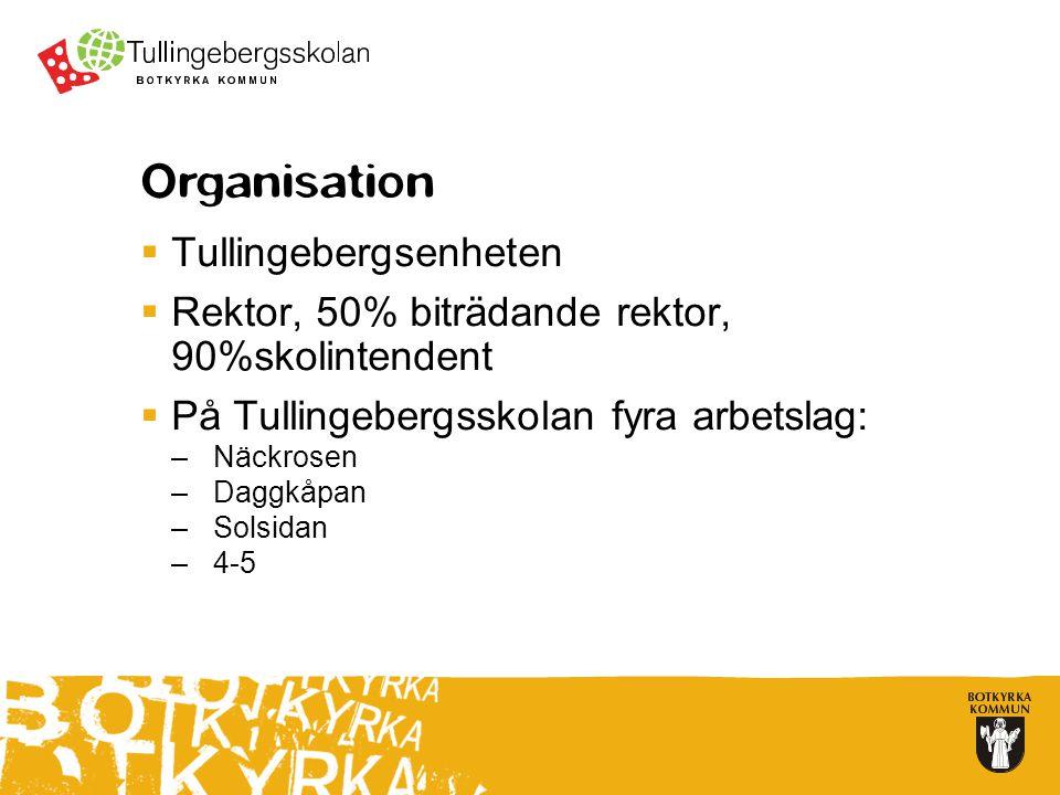 Tullingebergsenheten Rektor, 50% biträdande rektor, 90%skolintendent