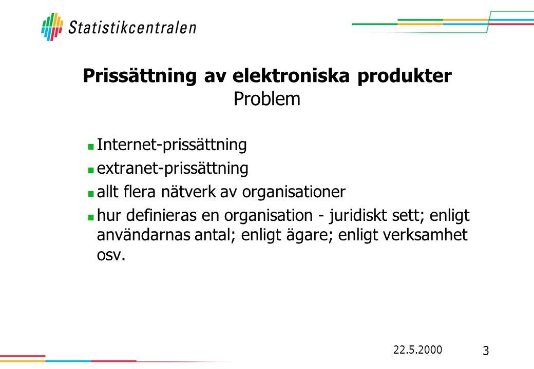 Prissättning av elektroniska produkter Problem