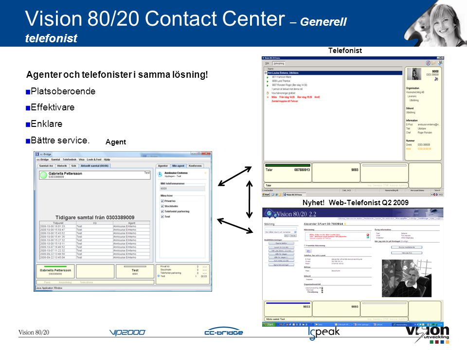 Vision 80/20 Contact Center – Generell telefonist