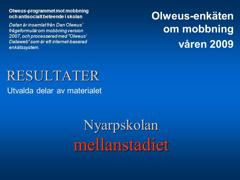mellanstadiet RESULTATER Nyarpskolan Olweus-enkäten om mobbning