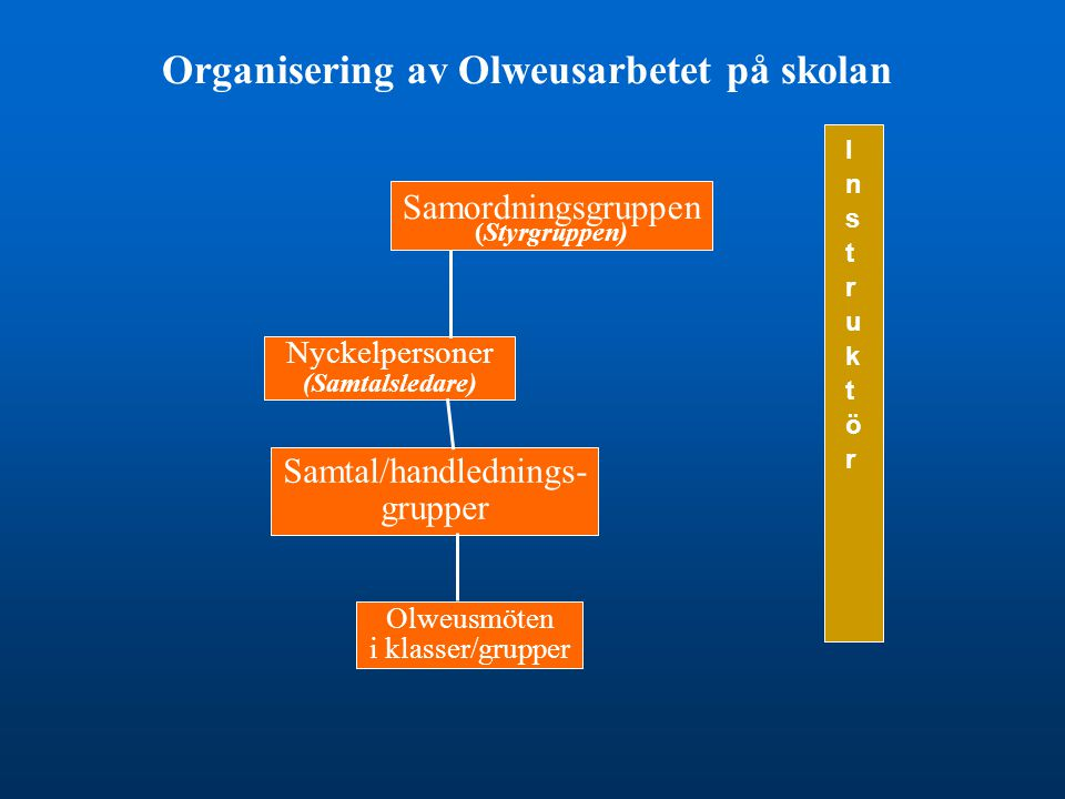 Samtal/handlednings-