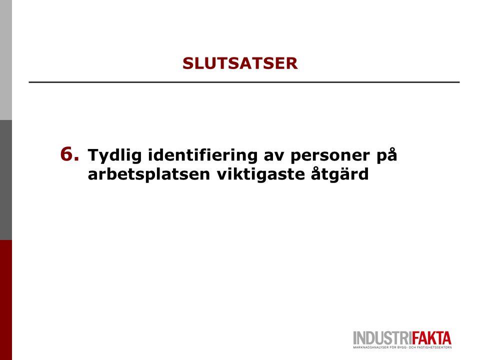SLUTSATSER Tydlig identifiering av personer på arbetsplatsen viktigaste åtgärd