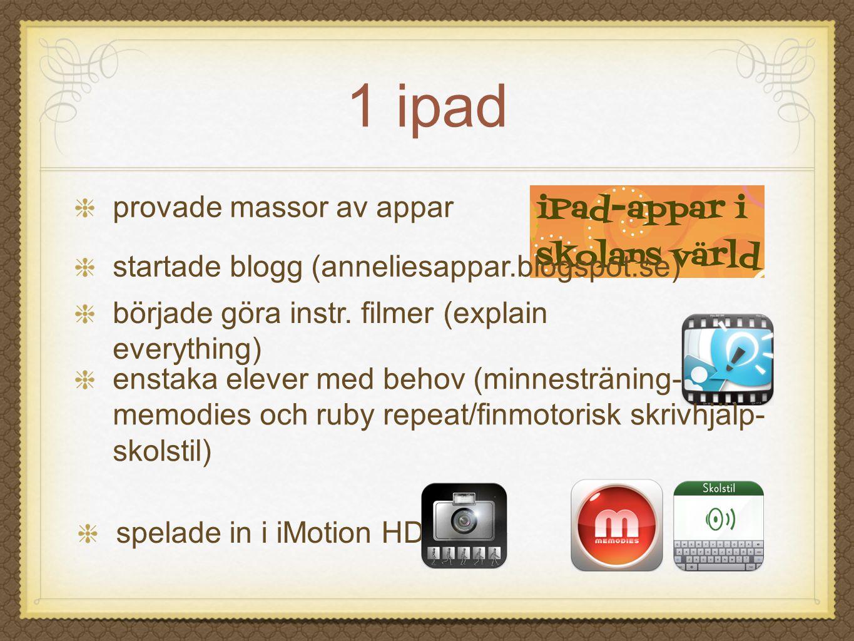 1 ipad provade massor av appar