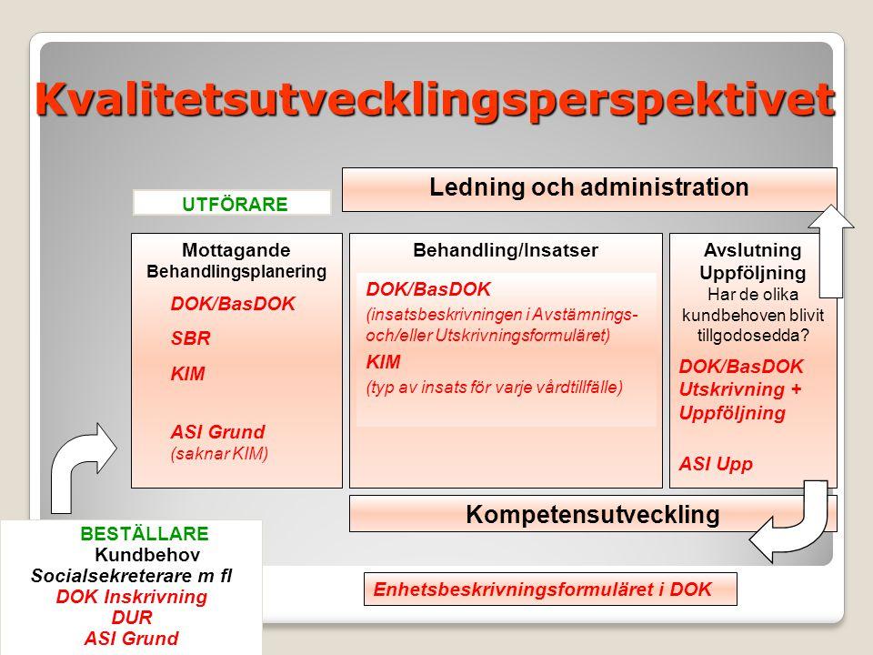 Ledning och administration Behandlingsplanering Socialsekreterare m fl