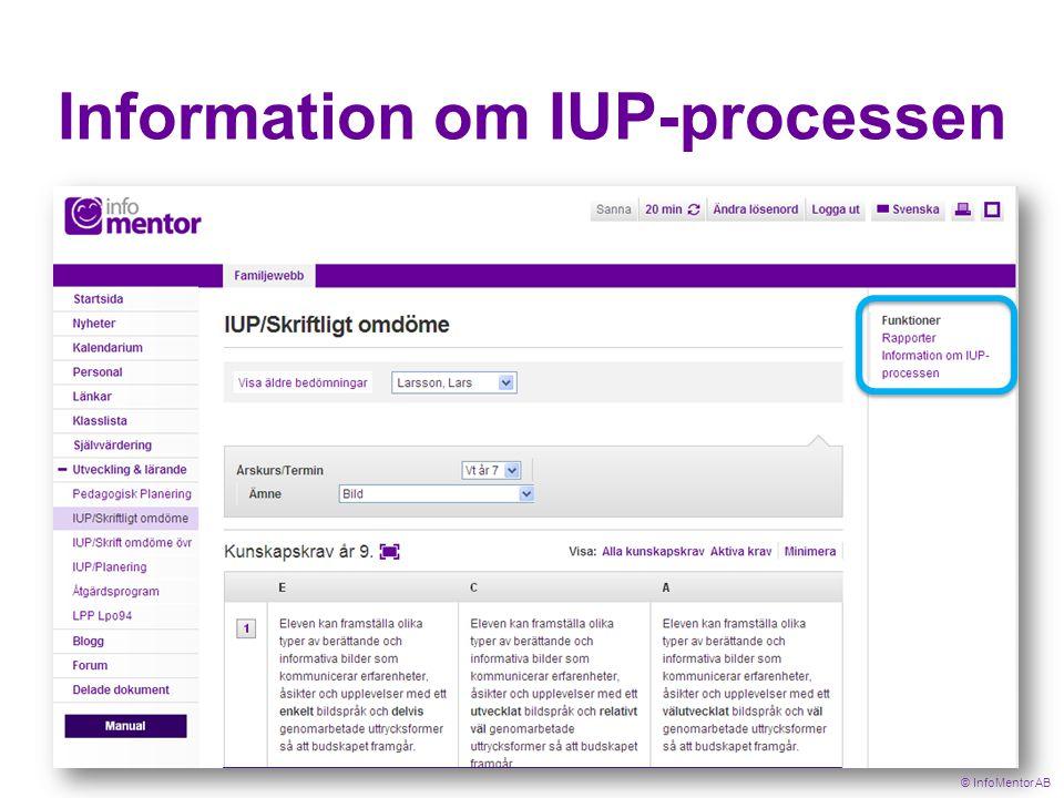 Information om IUP-processen