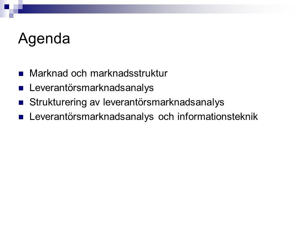 Agenda Marknad och marknadsstruktur Leverantörsmarknadsanalys