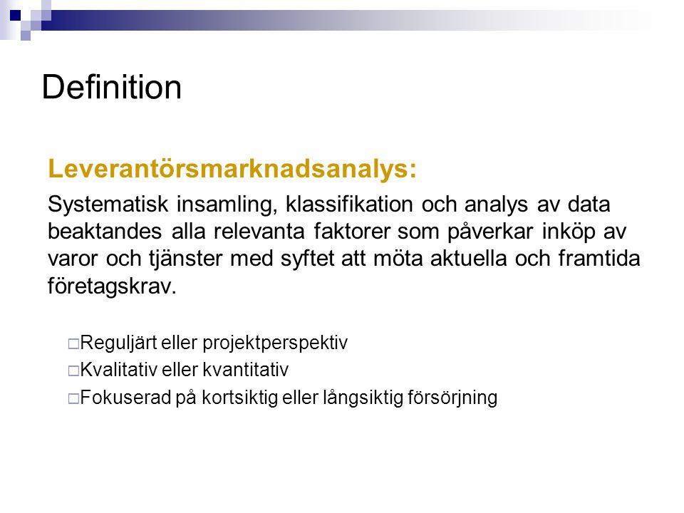 Definition Leverantörsmarknadsanalys: