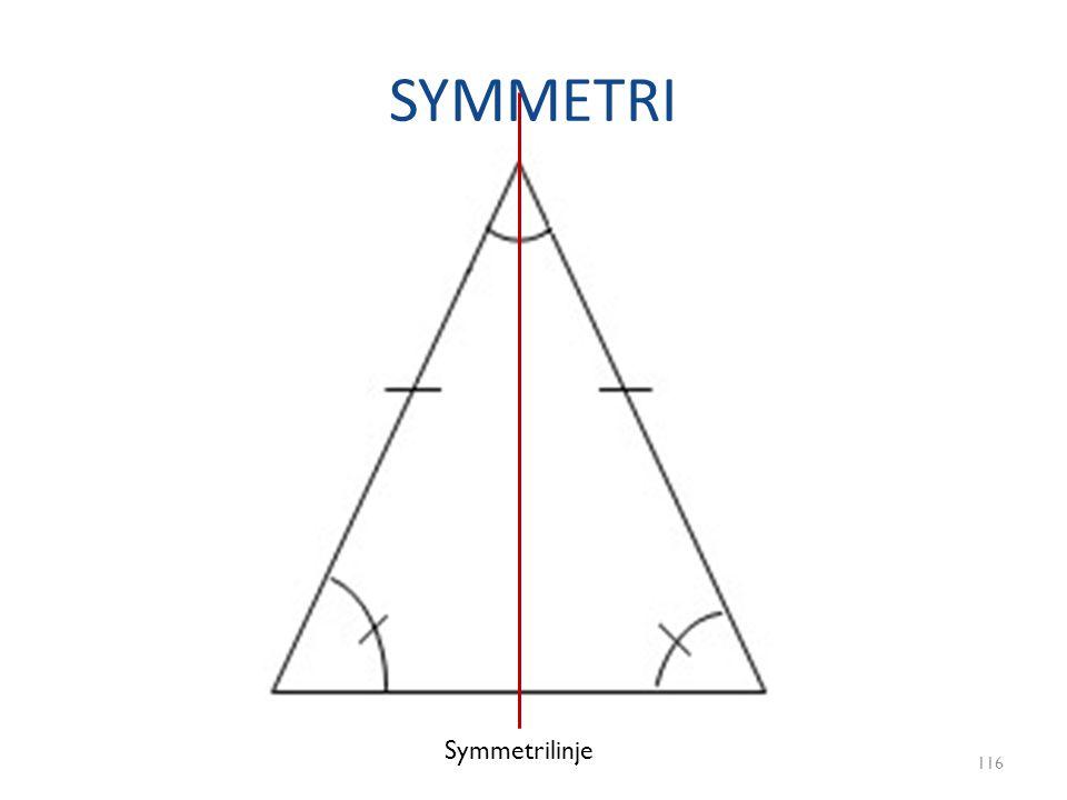 SYMMETRI Symmetrilinje