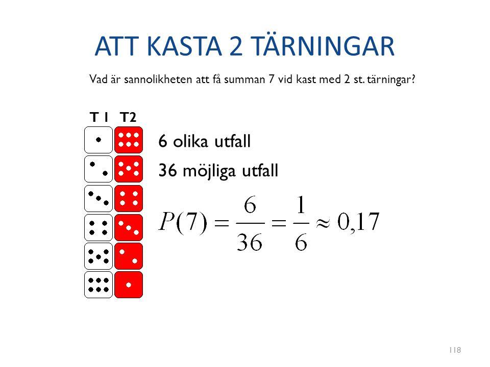 ATT KASTA 2 TÄRNINGAR 6 olika utfall 36 möjliga utfall T 1 T2