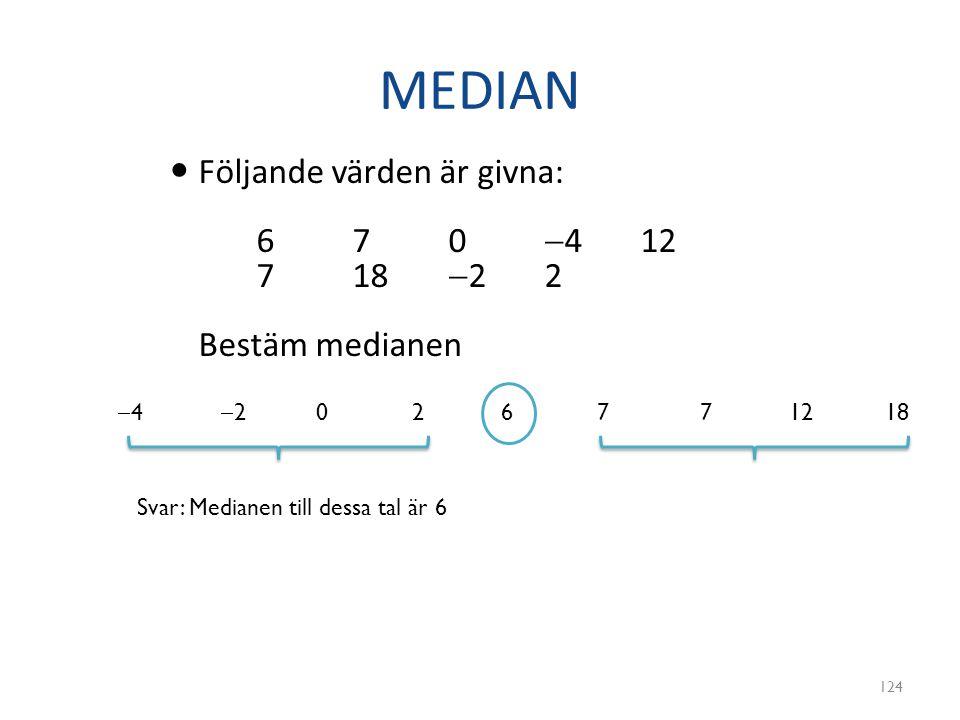 MEDIAN Följande värden är givna: 6 7 0 4 12 7 18 2 2 Bestäm medianen