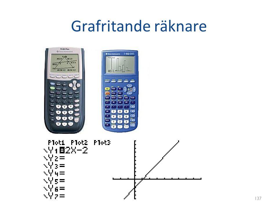 Grafritande räknare