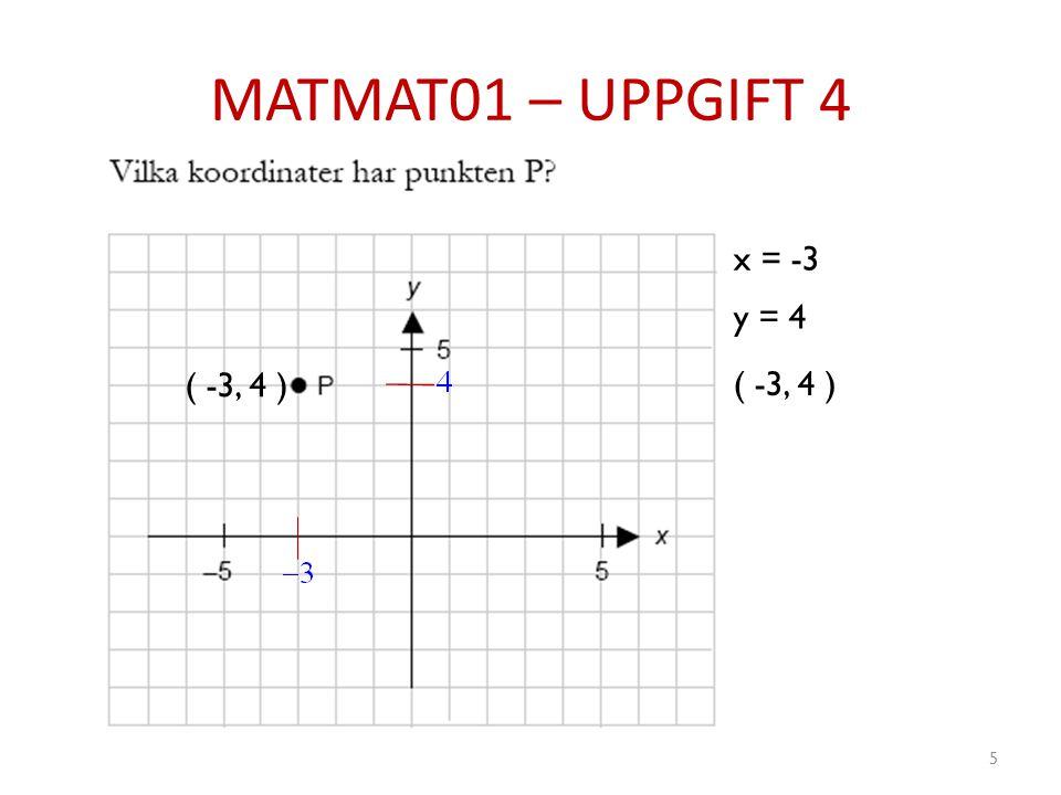 MATMAT01 – UPPGIFT 4 x = -3 y = 4 ( -3, 4 ) ( -3, 4 )
