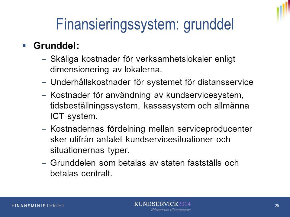 Finansieringssystem: grunddel