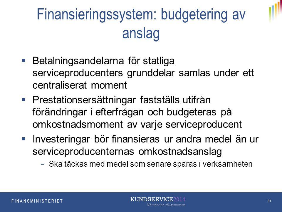 Finansieringssystem: budgetering av anslag
