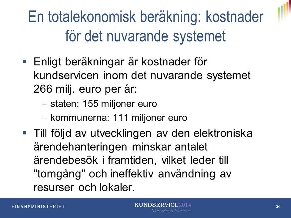 En totalekonomisk beräkning: kostnader för det nuvarande systemet