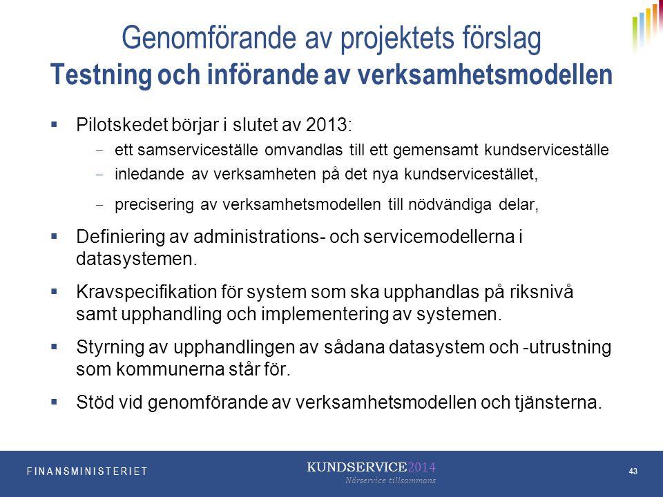 Genomförande av projektets förslag Testning och införande av verksamhetsmodellen