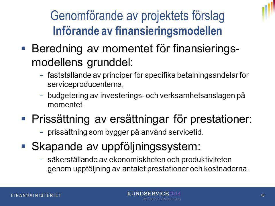 Genomförande av projektets förslag Införande av finansieringsmodellen