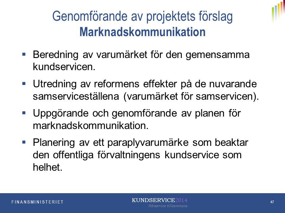 Genomförande av projektets förslag Marknadskommunikation