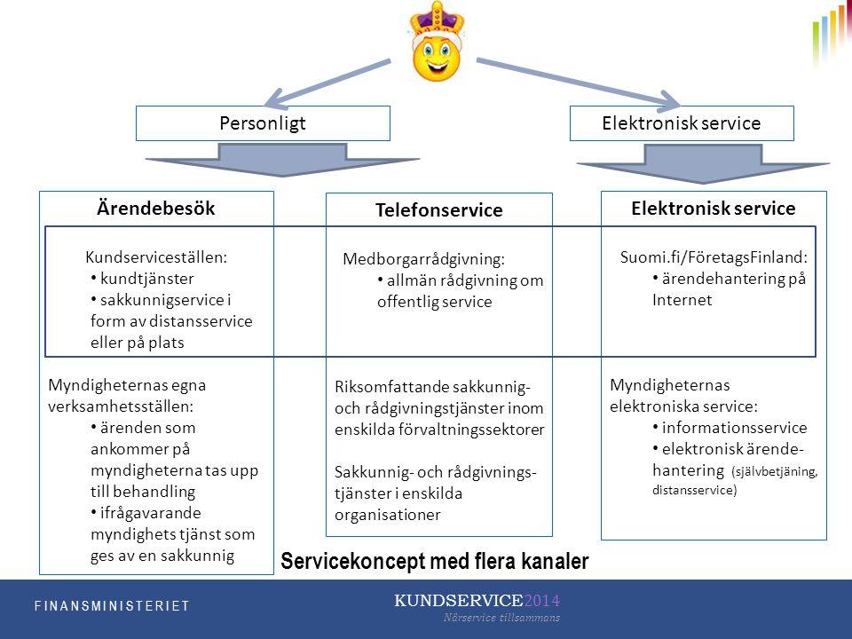 Servicekoncept med flera kanaler