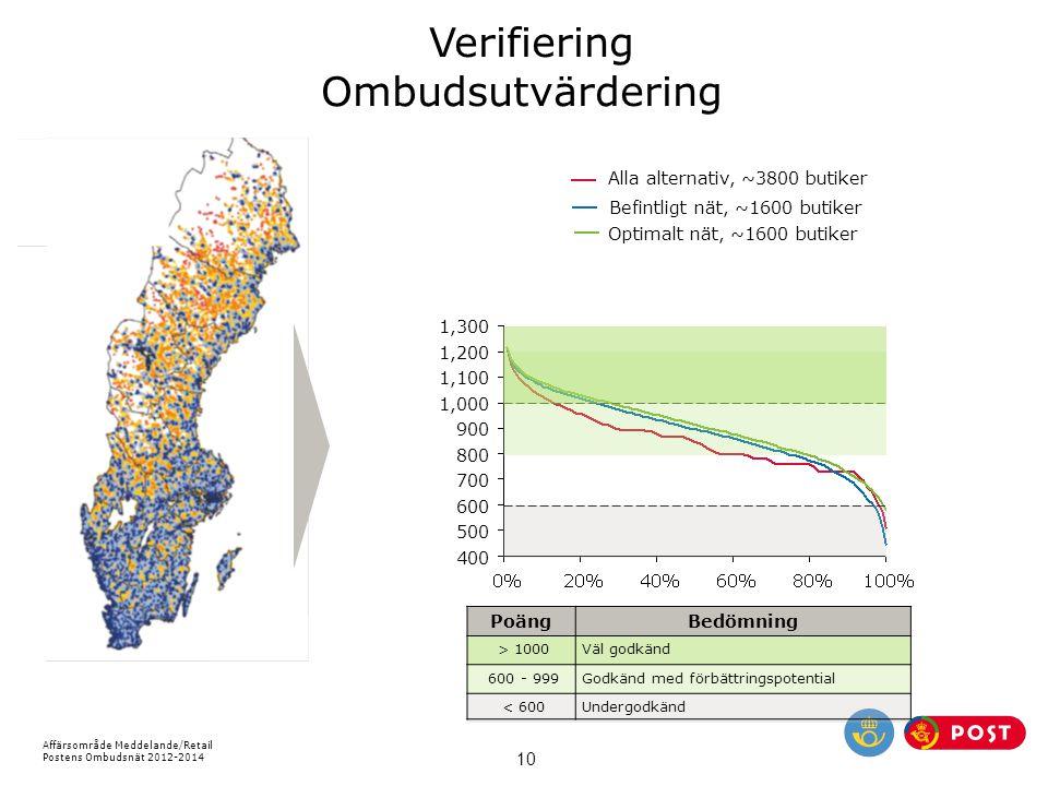 Verifiering Ombudsutvärdering