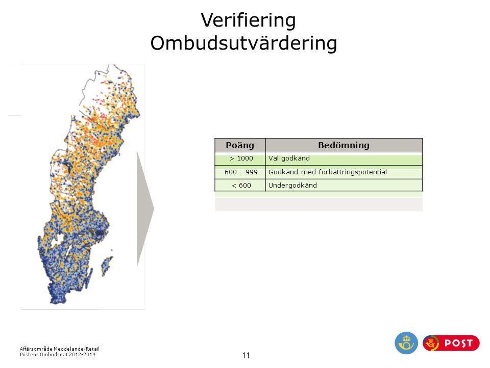 Verifiering Ombudsutvärdering Poäng Bedömning > 1000 Väl godkänd