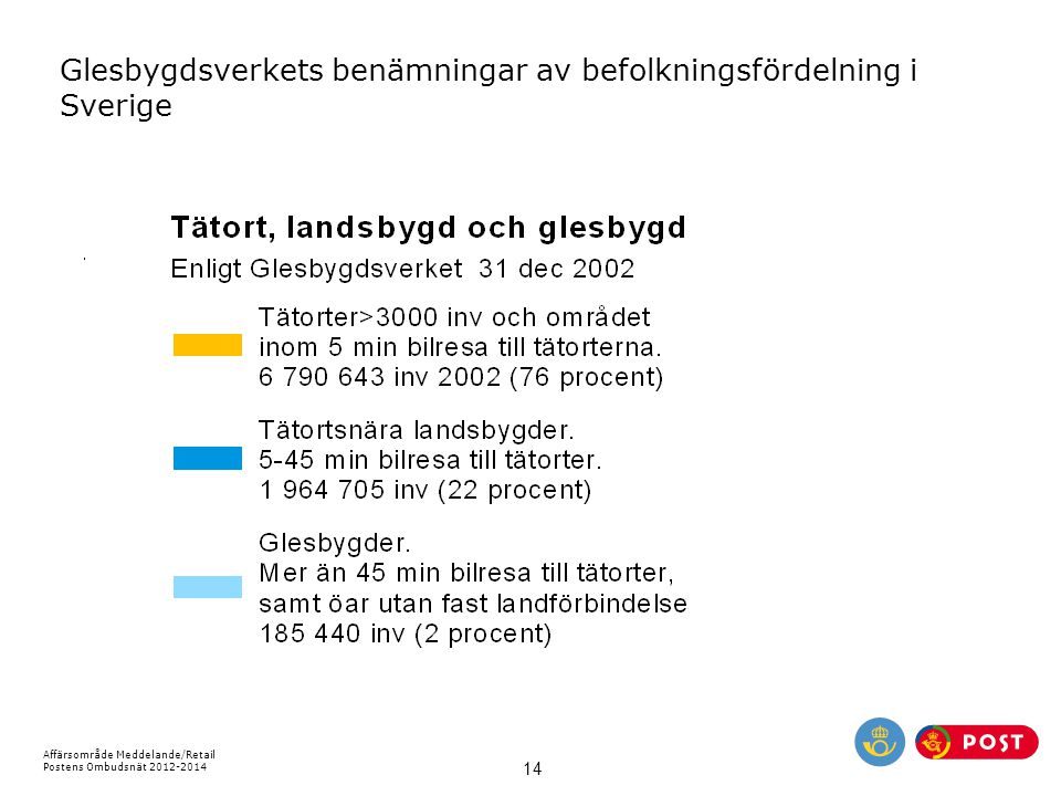 Glesbygdsverkets benämningar av befolkningsfördelning i Sverige