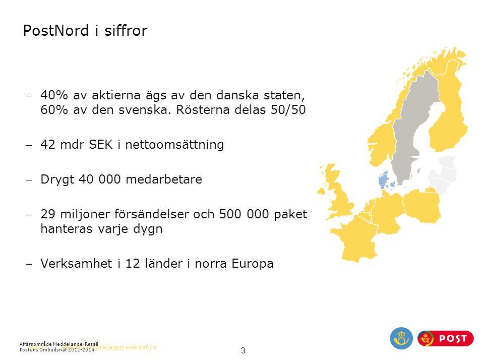 PostNord i siffror 40% av aktierna ägs av den danska staten, 60% av den svenska. Rösterna delas 50/50.