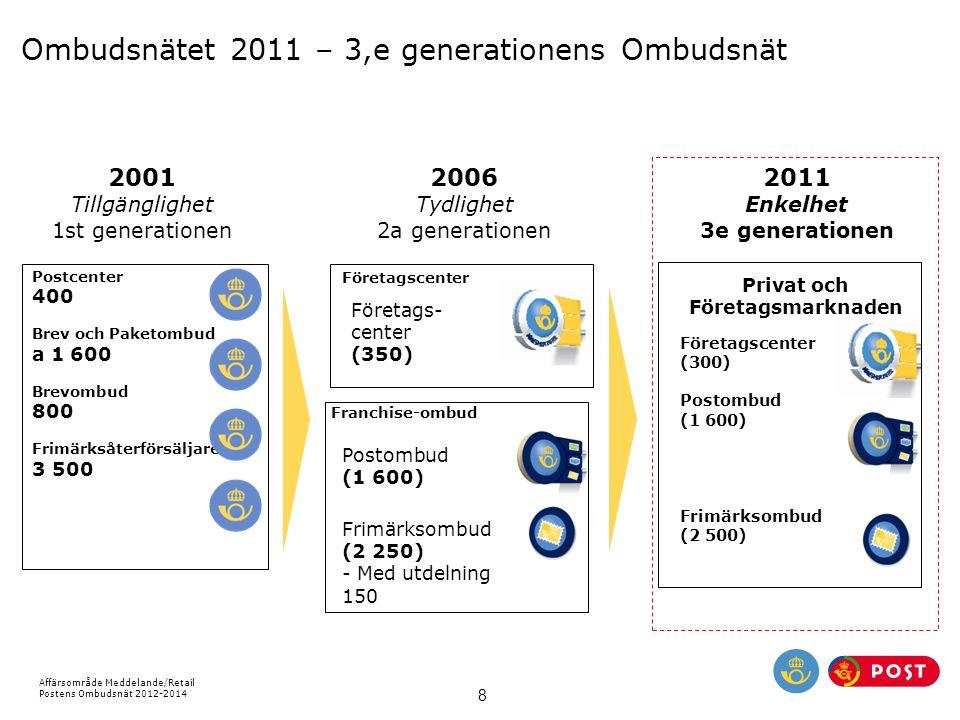 Ombudsnätet 2011 – 3,e generationens Ombudsnät