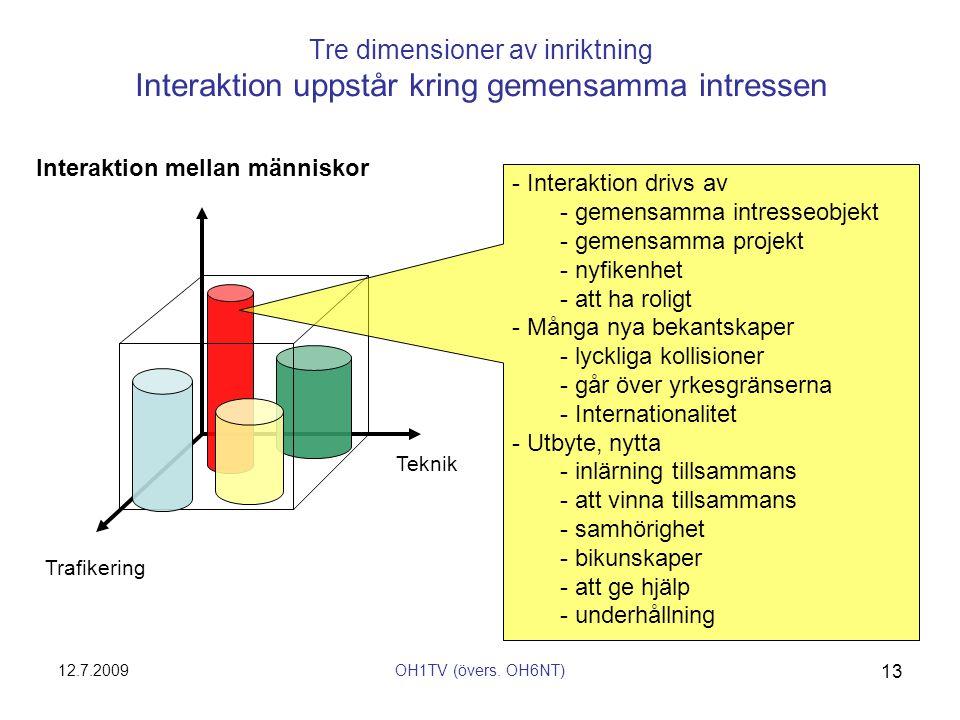 Tre dimensioner av inriktning Interaktion uppstår kring gemensamma intressen