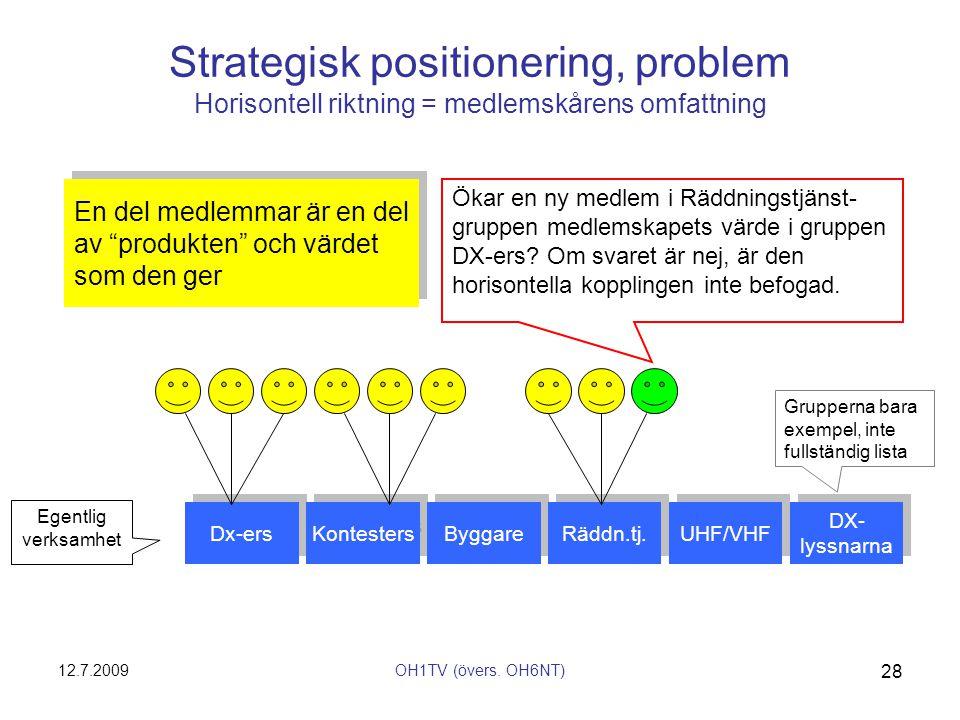 Strategisk positionering, problem Horisontell riktning = medlemskårens omfattning
