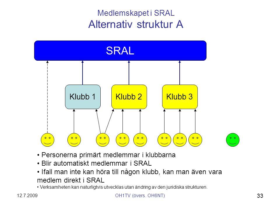 Medlemskapet i SRAL Alternativ struktur A
