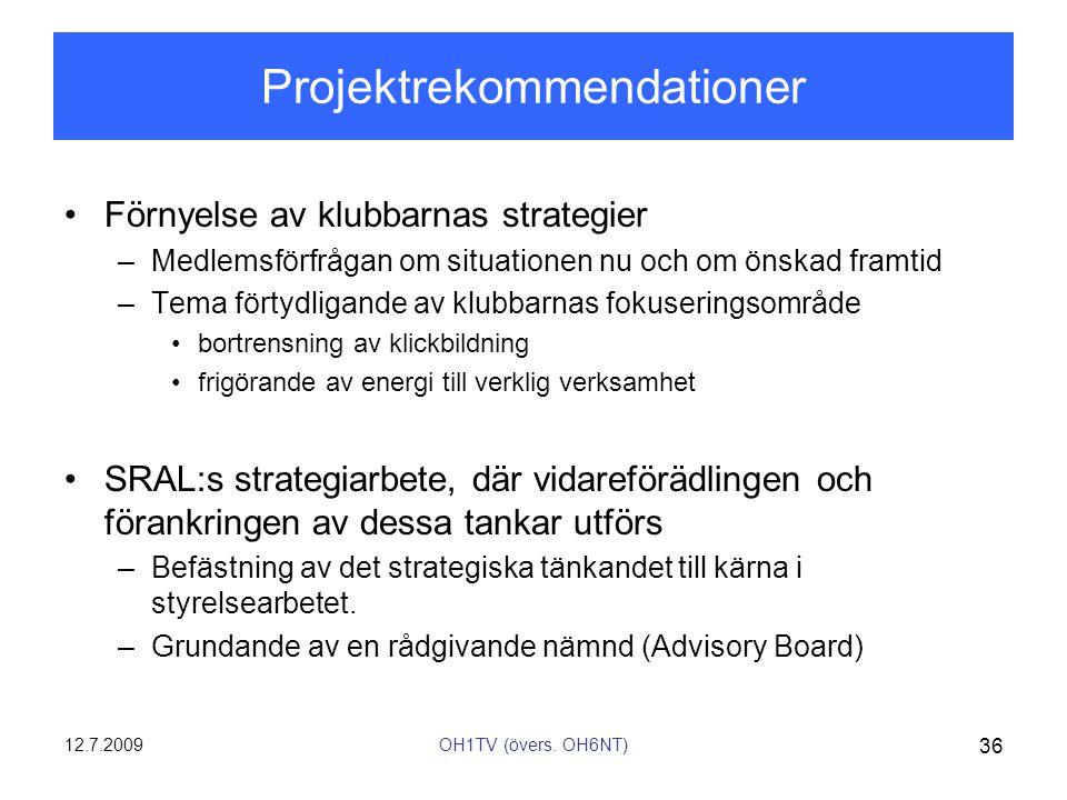 Projektrekommendationer