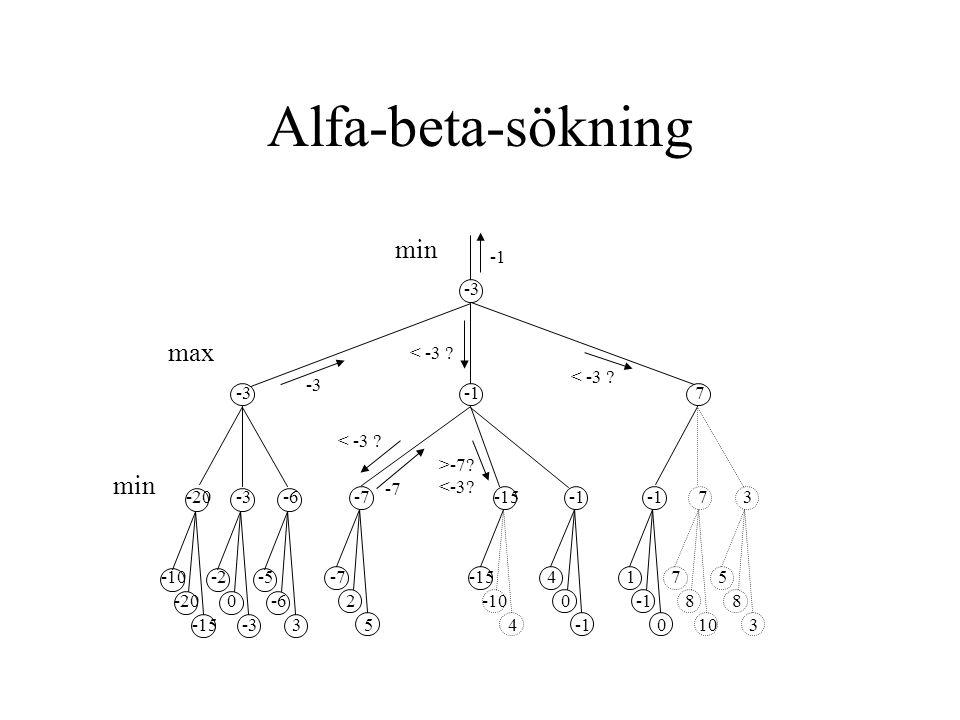 Alfa-beta-sökning min max min -1 -3 < -3 < -3 -3 -3 -1 7