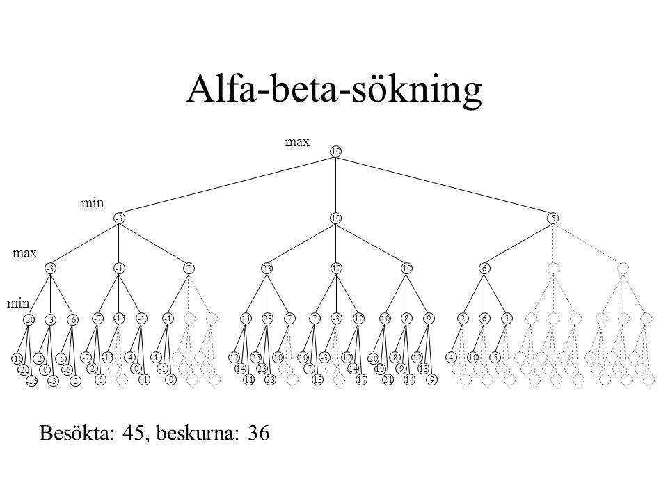 Alfa-beta-sökning Besökta: 45, beskurna: 36 max min max min 10 -3 10 5