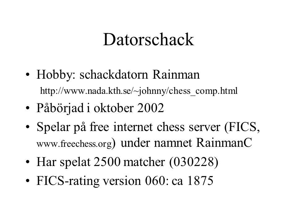 Datorschack Hobby: schackdatorn Rainman Påbörjad i oktober 2002
