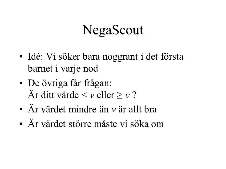 NegaScout Idé: Vi söker bara noggrant i det första barnet i varje nod