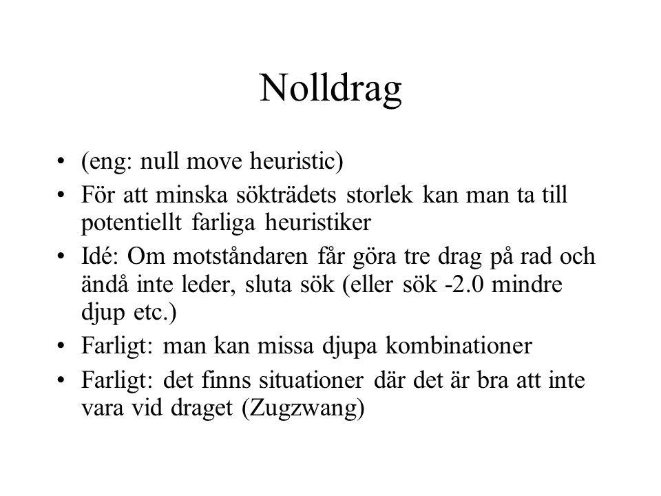 Nolldrag (eng: null move heuristic)