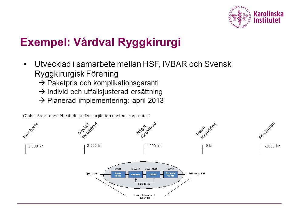 Exempel: Vårdval Ryggkirurgi