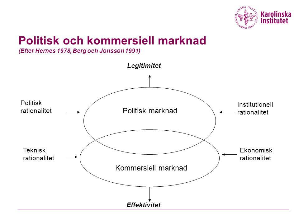 Politisk och kommersiell marknad (Efter Hernes 1978, Berg och Jonsson 1991)