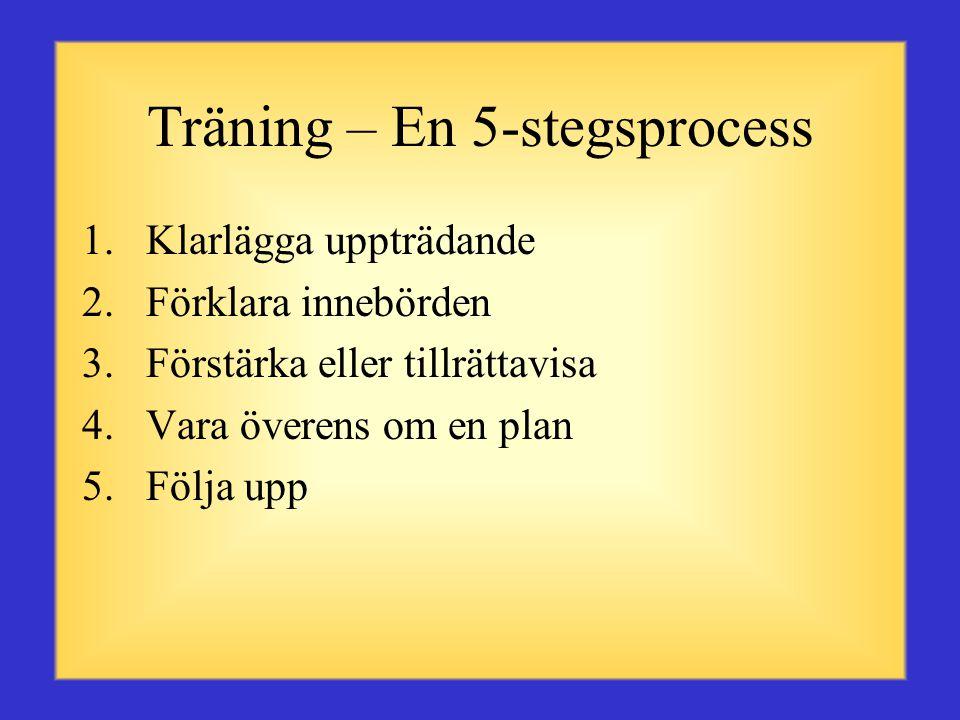 Träning – En 5-stegsprocess