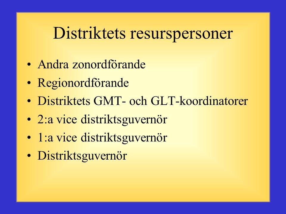 Distriktets resurspersoner