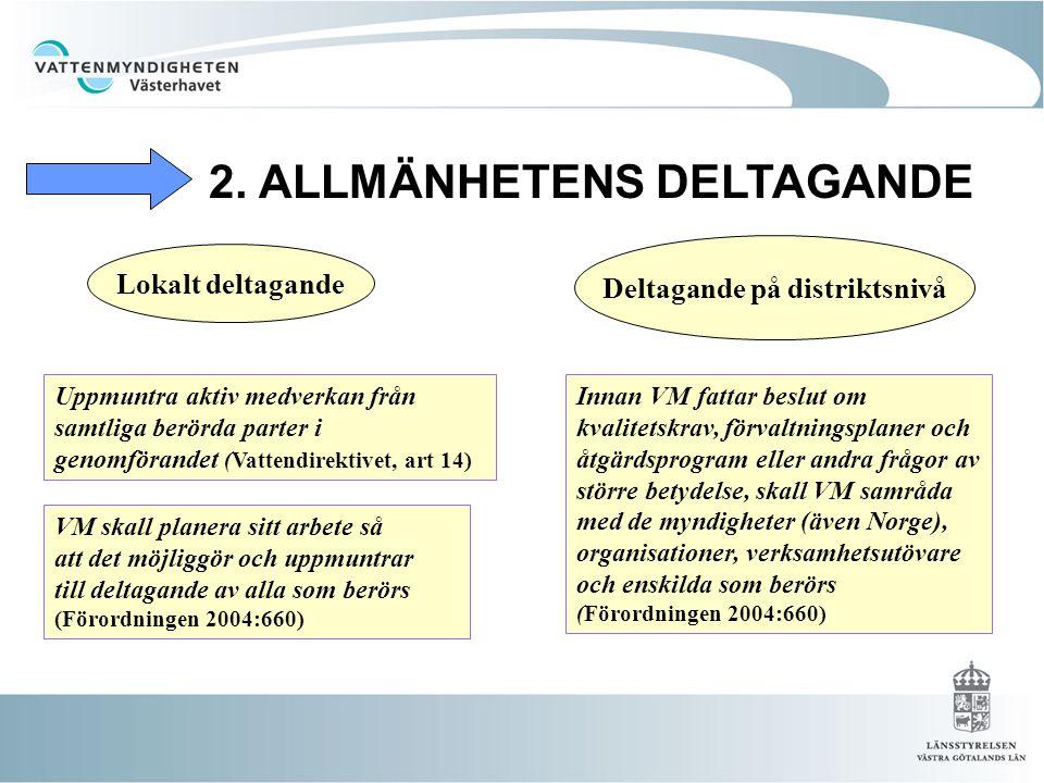 2. ALLMÄNHETENS DELTAGANDE Deltagande på distriktsnivå