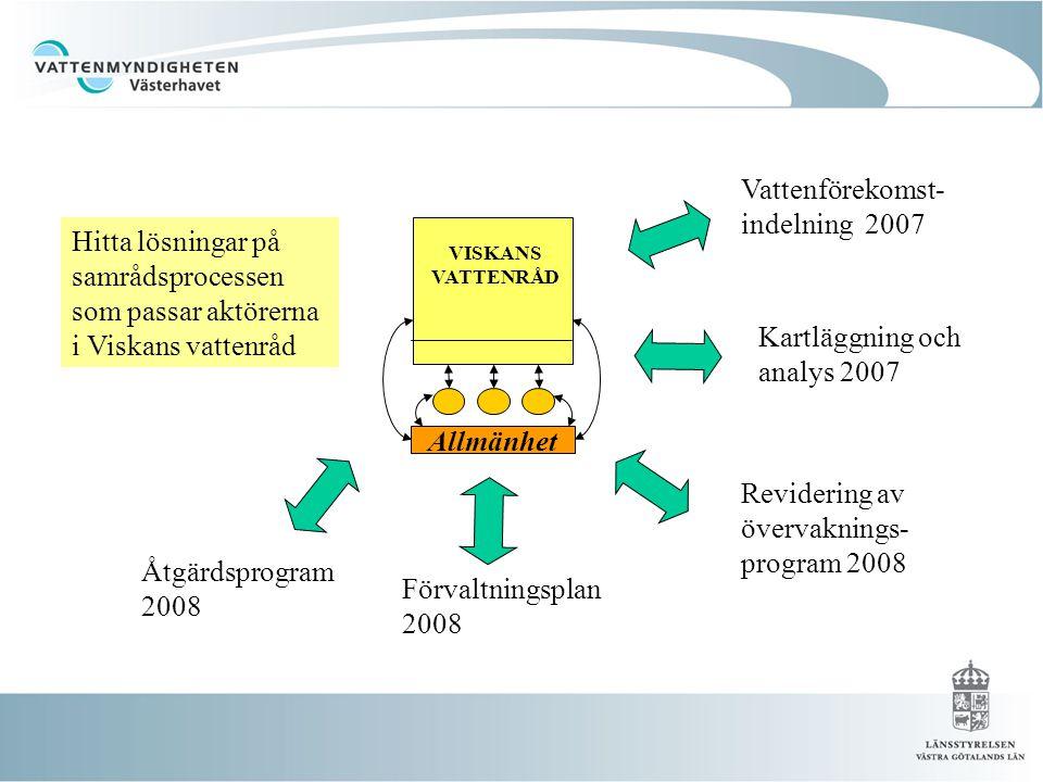 Vattenförekomst-indelning 2007