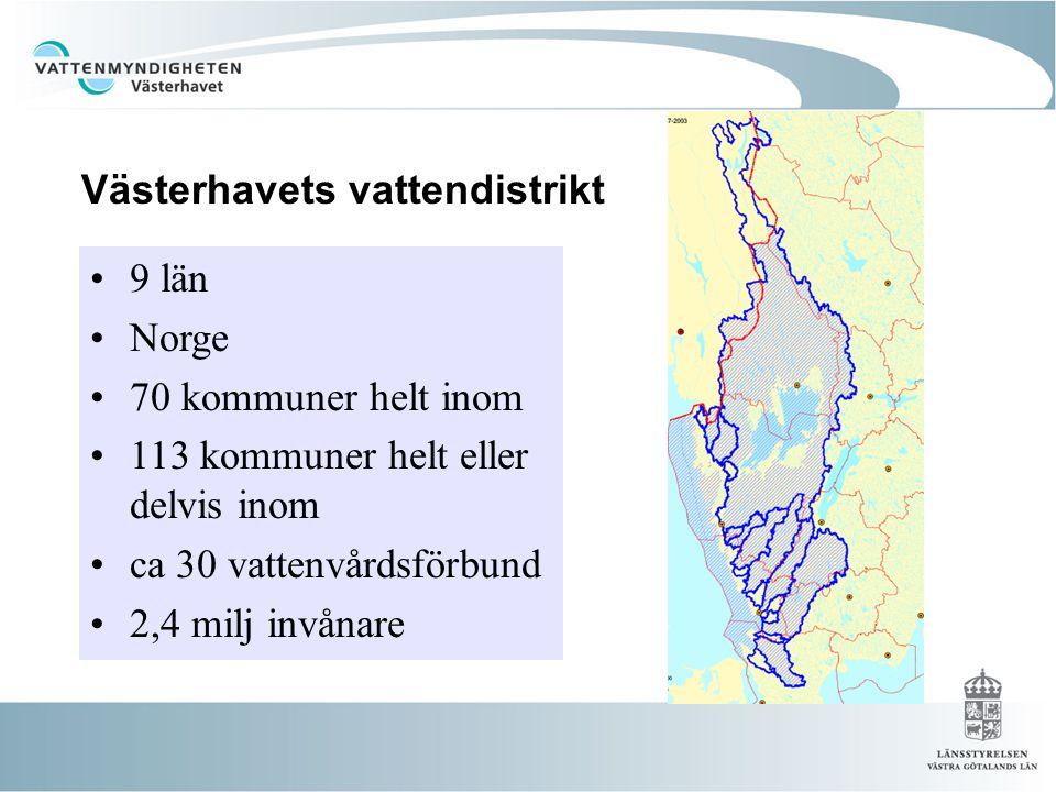 Västerhavets vattendistrikt
