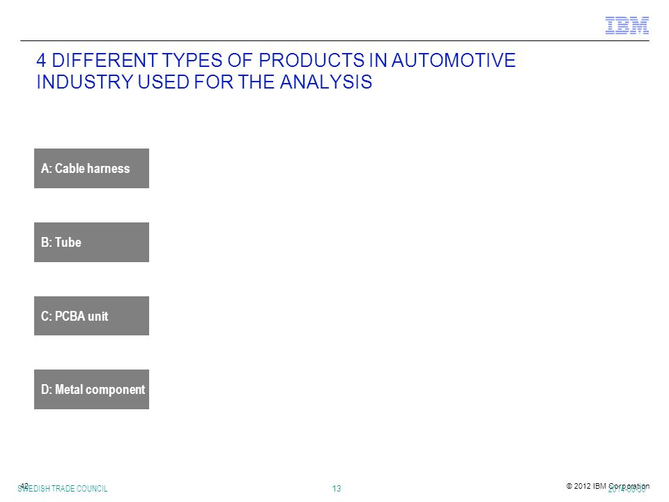 4 DIFFERENT TYPES OF PRODUCTS IN AUTOMOTIVE INDUSTRY USED FOR THE ANALYSIS