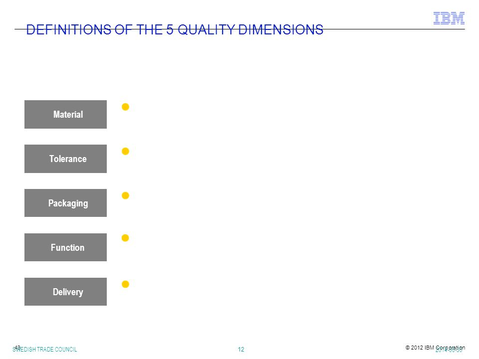 DEFINITIONS OF THE 5 QUALITY DIMENSIONS