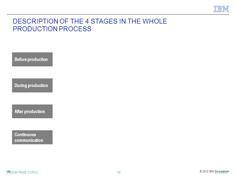 DESCRIPTION OF THE 4 STAGES IN THE WHOLE PRODUCTION PROCESS