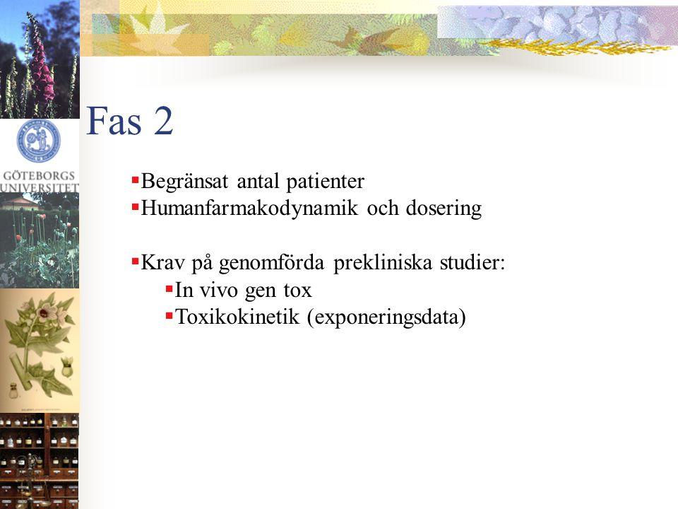 Fas 2 Begränsat antal patienter Humanfarmakodynamik och dosering