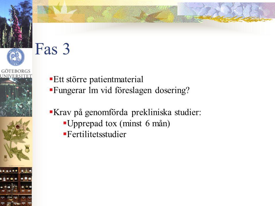 Fas 3 Ett större patientmaterial Fungerar lm vid föreslagen dosering