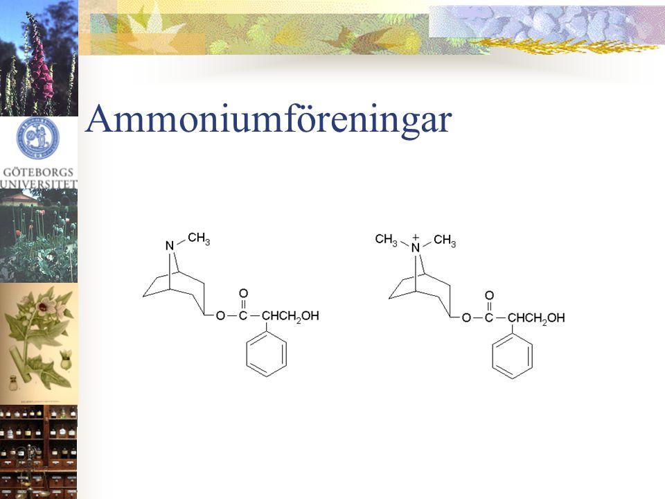 Ammoniumföreningar